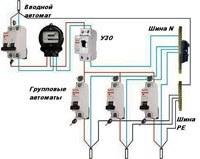 Электропроводка на даче город Тольятти